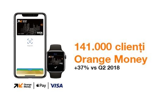 Orange România anunță rezultatele financiare pentru cel de-al doilea trimestru din 2019 2